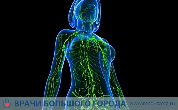 Рак лимфоузлов в паху: фото, удаление, прогноз