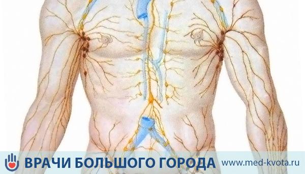 Облучение лимфоузлов при раке простаты