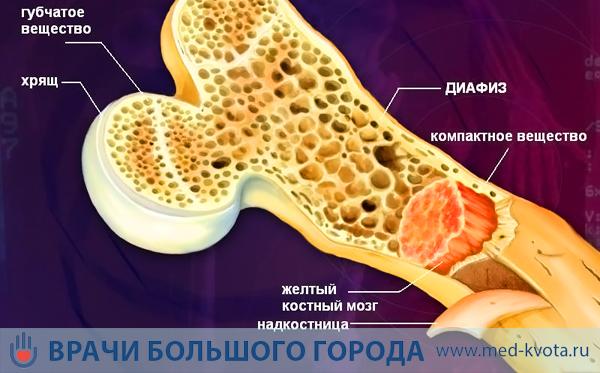 Лучевая терапия в онкологии (радиотерапия, облучение)